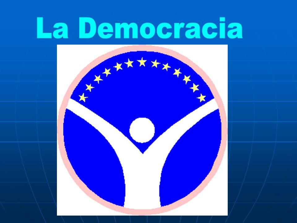 ¿Qué es la democracia.