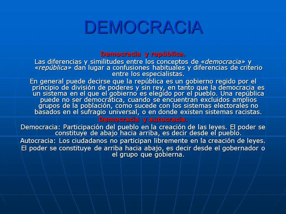 DEMOCRACIA Democracia y república. Las diferencias y similitudes entre los conceptos de «democracia» y «república» dan lugar a confusiones habituales