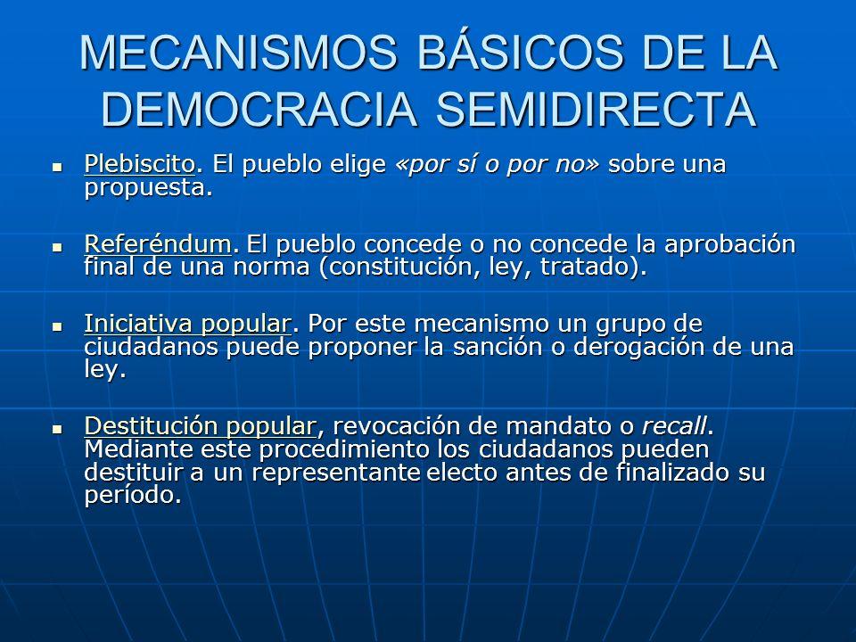 MECANISMOS BÁSICOS DE LA DEMOCRACIA SEMIDIRECTA P P llll eeee bbbb iiii ssss cccc iiii tttt oooo. El pueblo elige «por sí o por no» sobre una propuest