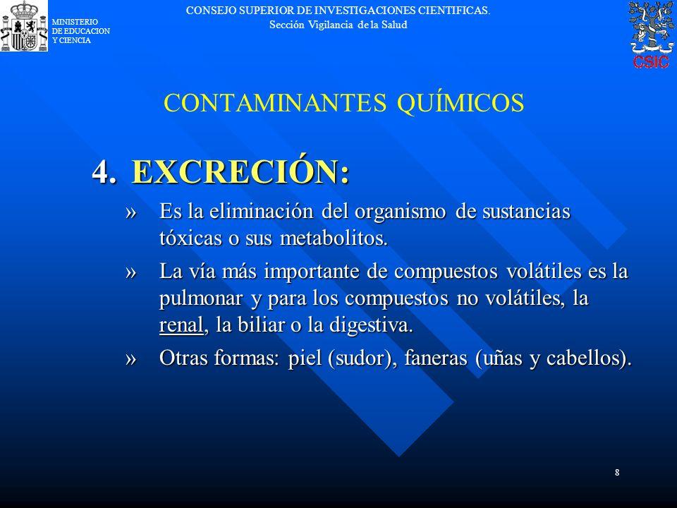 CONSEJO SUPERIOR DE INVESTIGACIONES CIENTIFICAS. Sección Vigilancia de la Salud MINISTERIO DE EDUCACION Y CIENCIA 8 CONTAMINANTES QUÍMICOS 4.EXCRECIÓN