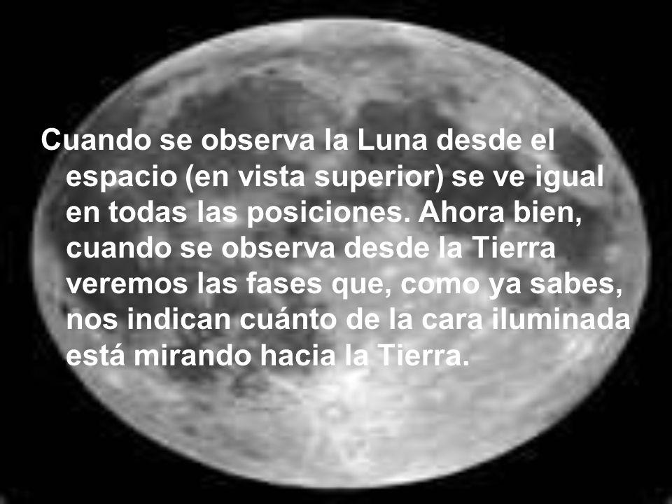 Cuando se observa la Luna desde el espacio (en vista superior) se ve igual en todas las posiciones. Ahora bien, cuando se observa desde la Tierra vere