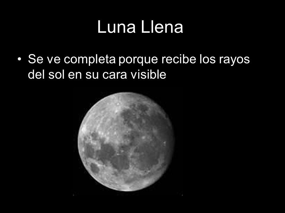 Se ve completa porque recibe los rayos del sol en su cara visible Luna Llena