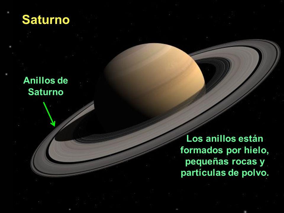 Saturno Anillos de Saturno Los anillos están formados por hielo, pequeñas rocas y partículas de polvo.