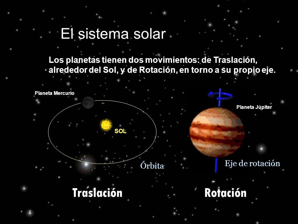 El sistema solar Los planetas tienen dos movimientos: de Traslación, alrededor del Sol, y de Rotación, en torno a su propio eje. SOL Traslación Rotaci
