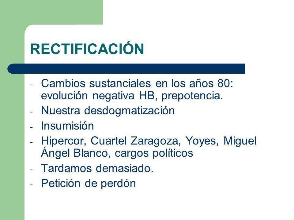 RECTIFICACIÓN - Cambios sustanciales en los años 80: evolución negativa HB, prepotencia. - Nuestra desdogmatización - Insumisión - Hipercor, Cuartel Z