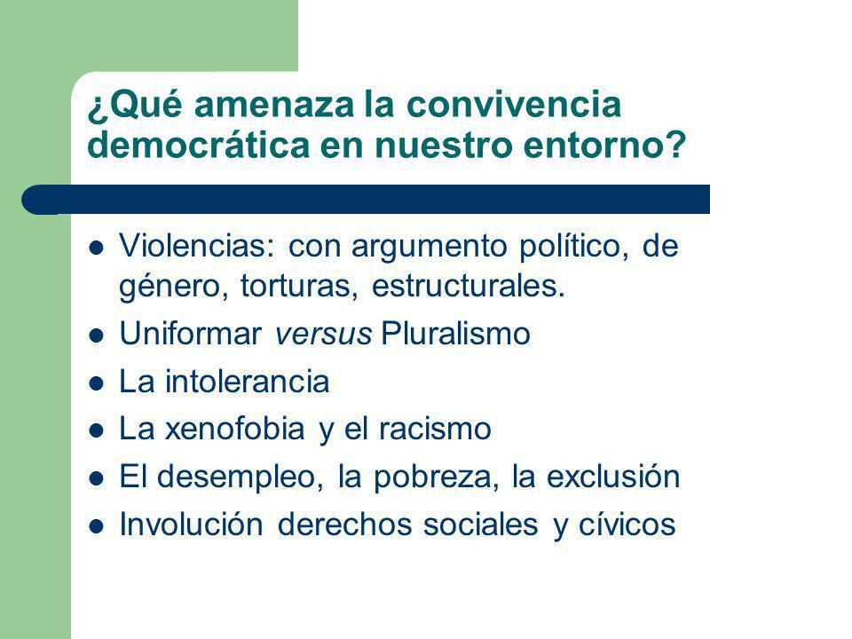¿Qué amenaza la convivencia democrática en nuestro entorno? Violencias: con argumento político, de género, torturas, estructurales. Uniformar versus P