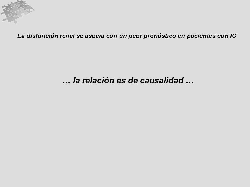 … la relación es de causalidad … La disfunción renal se asocia con un peor pronóstico en pacientes con IC