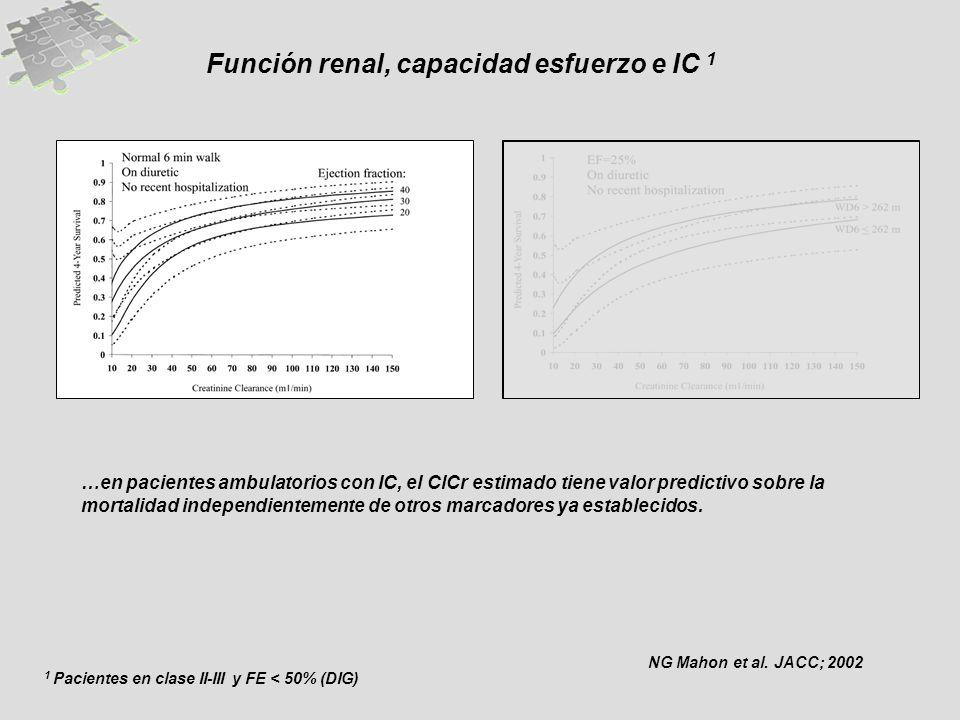 Función renal, capacidad esfuerzo e IC 1 NG Mahon et al. JACC; 2002 1 Pacientes en clase II-III y FE < 50% (DIG) …en pacientes ambulatorios con IC, el