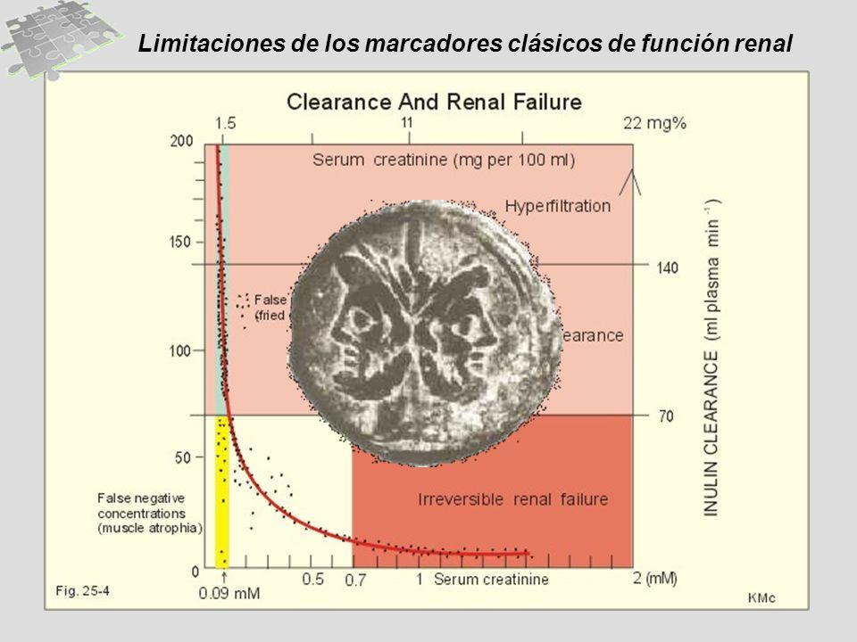 Limitaciones de los marcadores clásicos de función renal CISTATINA
