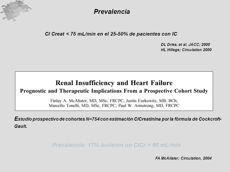 FA McAlister; Circulation, 2004 E studio prospectivo de cohortes N=754 con estimación ClCreatinina por la fórmula de Cockcroft- Gault. Prevalencia: 17
