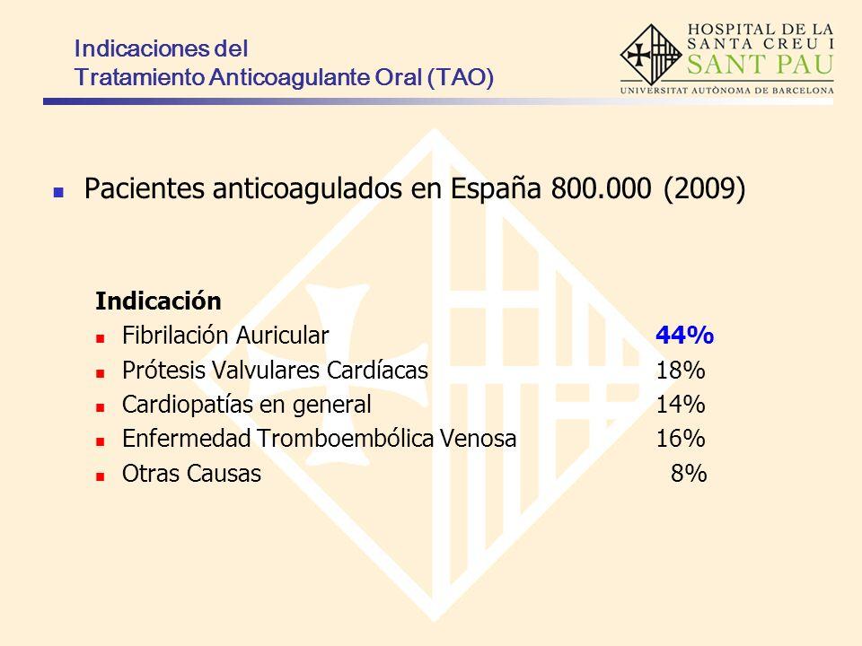 Pacientes anticoagulados en España 800.000 (2009) Indicación Fibrilación Auricular 44% Prótesis Valvulares Cardíacas 18% Cardiopatías en general 14% E