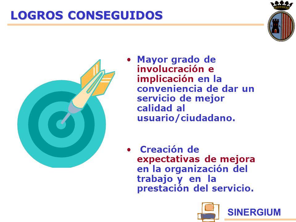 SINERGIUM LOGROS CONSEGUIDOS Mayor grado de involucración e implicación en la conveniencia de dar un servicio de mejor calidad al usuario/ciudadano. C