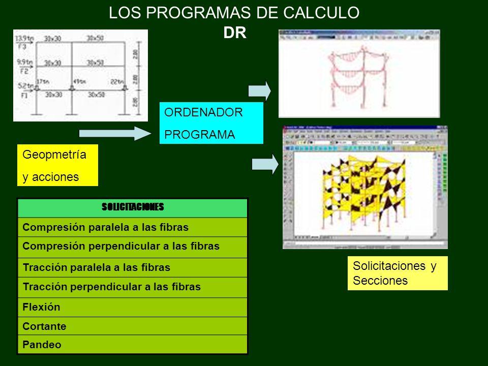 Geopmetría y acciones ORDENADOR PROGRAMA Solicitaciones y Secciones LOS PROGRAMAS DE CALCULO DR SOLICITACIONES Compresión paralela a las fibras Compre