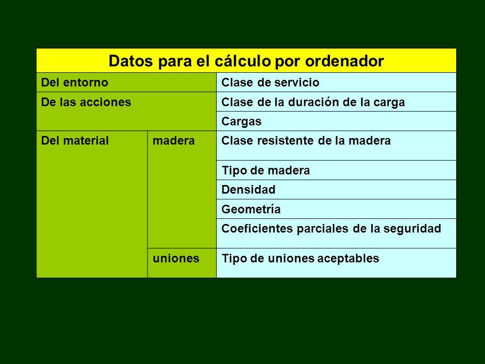 Datos para el cálculo por ordenador Del entornoClase de servicio De las accionesClase de la duración de la carga Cargas Del materialmaderaClase resist