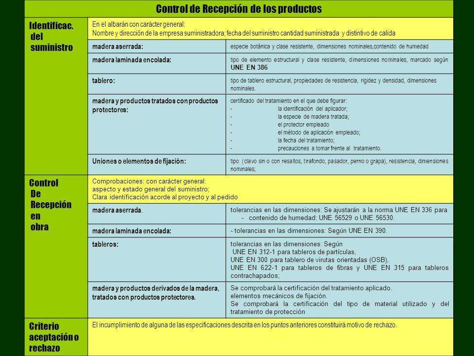 Control de Recepción de los productos Identificac. del suministro En el albarán con carácter general: Nombre y dirección de la empresa suministradora;