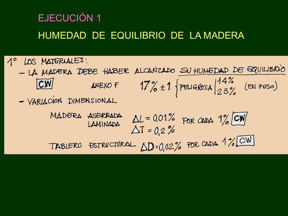EJECUCIÓN 1 HUMEDAD DE EQUILIBRIO DE LA MADERA
