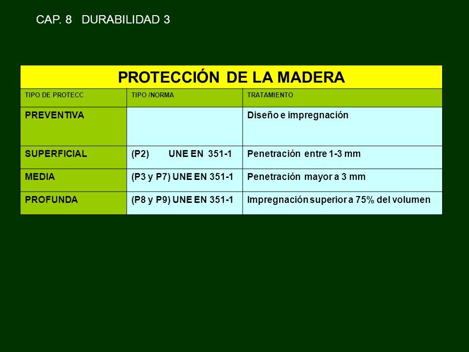 CAP. 8 DURABILIDAD 3 PROTECCIÓN DE LA MADERA TIPO DE PROTECCTIPO /NORMATRATAMIENTO PREVENTIVADiseño e impregnación SUPERFICIAL(P2) UNE EN 351-1Penetra