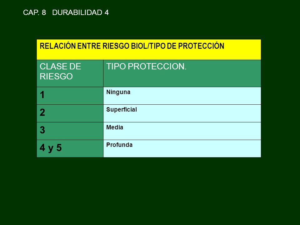 RELACIÓN ENTRE RIESGO BIOL/TIPO DE PROTECCIÓN CLASE DE RIESGO TIPO PROTECCION. 1 Ninguna 2 Superficial 3 Media 4 y 5 Profunda CAP. 8 DURABILIDAD 4