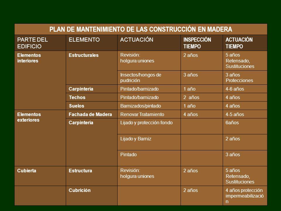 PLAN DE MANTENIMIENTO DE LAS CONSTRUCCIÓN EN MADERA PARTE DEL EDIFICIO ELEMENTOACTUACIÓN INSPECCIÓN TIEMPO ACTUACIÓN TIEMPO Elementos interiores Estru