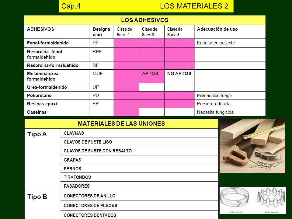 Cap.4 LOS MATERIALES 2 LOS ADHESIVOS ADHESIVOSDesigna ción Clase de Serv. 1 Clase de Serv. 2 Clase de Serv. 3 Adecuación de uso Fenol-formaldehidoPFEn
