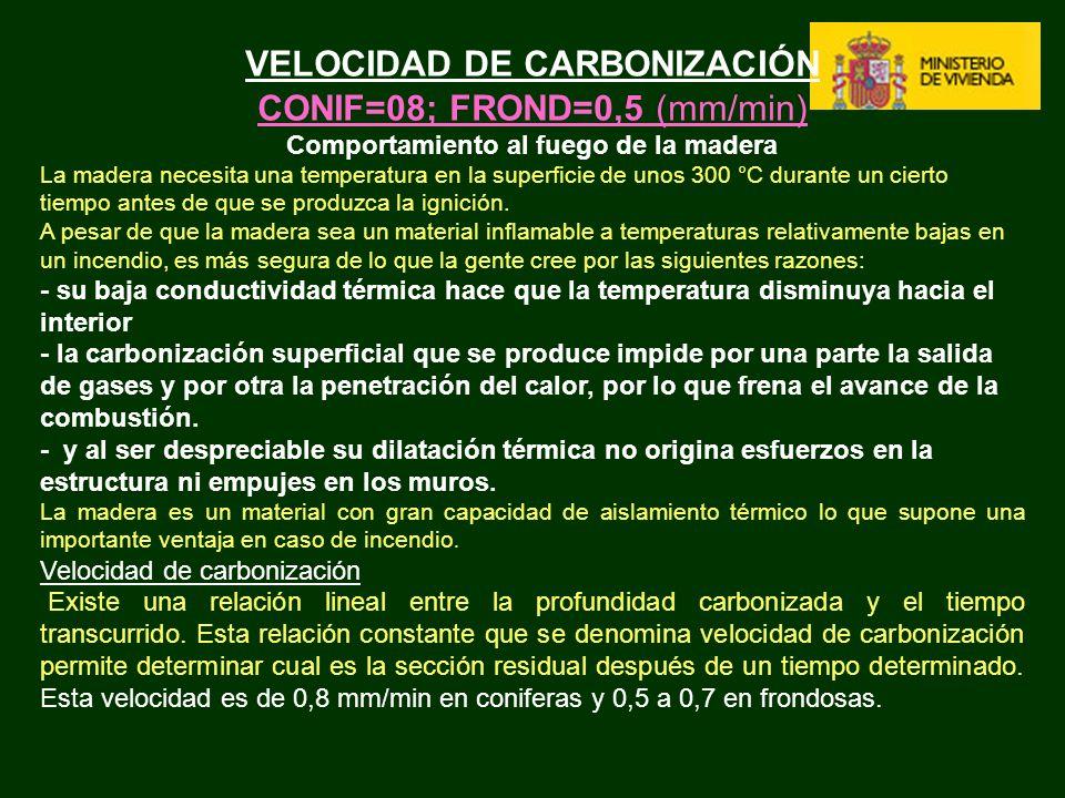 CONSERVACIÓN DE LA MADERA 14 Inspección y mantenimiento.