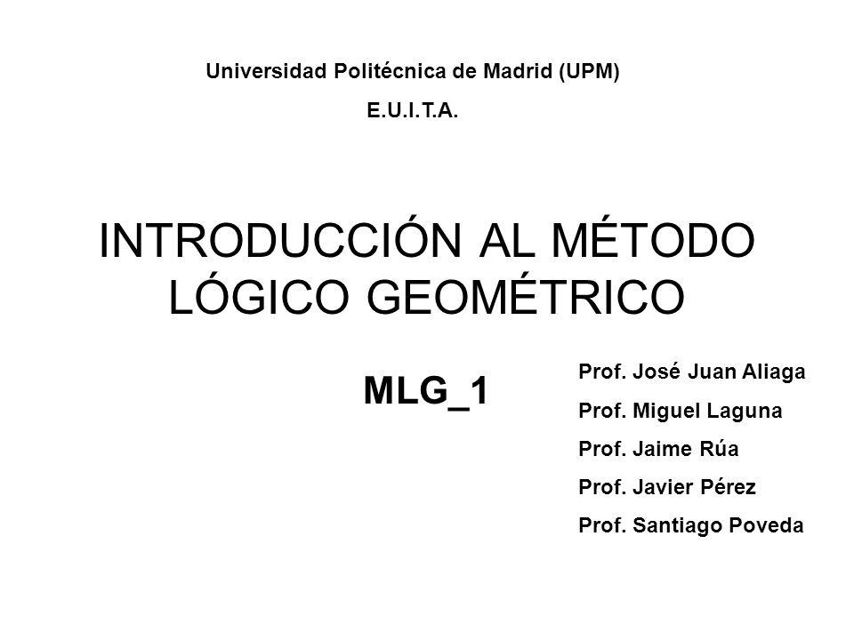 Método Lógico Geométrico Es un sistema lógico de análisis de problemas geométricos Objetivos: Facilitar recursos para resolver los distintos problemas geométricos que puedan presentarse Determinar si un problema es determinado, indeterminado o imposible, sin necesidad de haberlo resuelto