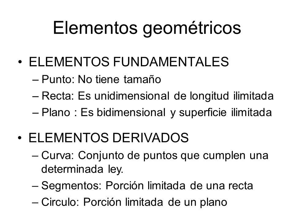 Elementos geométricos ELEMENTOS FUNDAMENTALES –Punto: No tiene tamaño –Recta: Es unidimensional de longitud ilimitada –Plano : Es bidimensional y superficie ilimitada ELEMENTOS DERIVADOS –Curva: Conjunto de puntos que cumplen una determinada ley.