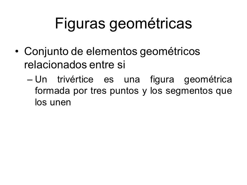 PERTENENCIA RELACIÓN DE PERTENENCIA –Un punto puede pertenecer a : Recta o curva Plano o superficie Espacio n-dimensional –Por un punto pueden pasar: Rectas, curvas, planos...