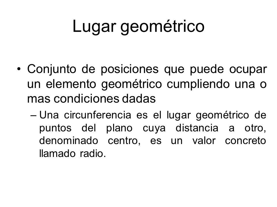 Lugar geométrico Conjunto de posiciones que puede ocupar un elemento geométrico cumpliendo una o mas condiciones dadas –Una circunferencia es el lugar geométrico de puntos del plano cuya distancia a otro, denominado centro, es un valor concreto llamado radio.