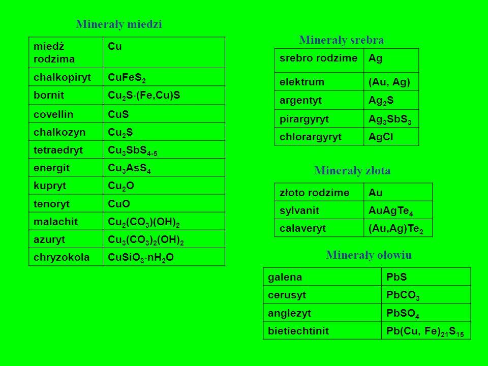 Minerały miedzi miedź rodzima Cu chalkopirytCuFeS 2 bornit Cu 2 S (Fe,Cu)S covellinCuS chalkozynCu 2 S tetraedrytCu 3 SbS 4-5 energitCu 3 AsS 4 kuprytCu 2 O tenorytCuO malachitCu 2 (CO 3 )(OH) 2 azurytCu 3 (CO 3 ) 2 (OH) 2 chryzokola CuSiO 3 nH 2 O srebro rodzimeAg elektrum(Au, Ag) argentytAg 2 S pirargyrytAg 3 SbS 3 chlorargyrytAgCl Minerały srebra złoto rodzimeAu sylvanitAuAgTe 4 calaveryt(Au,Ag)Te 2 Minerały złota galenaPbS cerusytPbCO 3 anglezytPbSO 4 bietiechtinitPb(Cu, Fe) 21 S 15 Minerały ołowiu