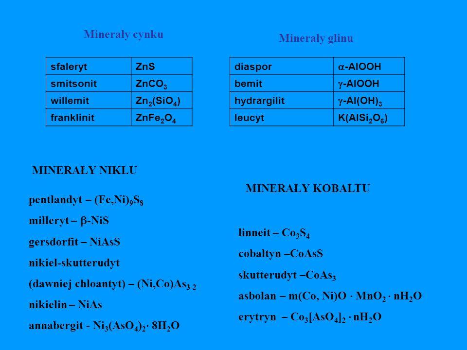 sfalerytZnS smitsonitZnCO 3 willemitZn 2 (SiO 4 ) franklinitZnFe 2 O 4 Minerały cynku diaspor -AlOOH bemit -AlOOH hydrargilit -Al(OH) 3 leucytK(AlSi 2
