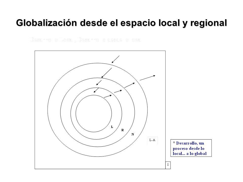 Algunas características Se verifica en un espacio territorial.Se verifica en un espacio territorial. En los diversos ámbitos del circuito económico…pr