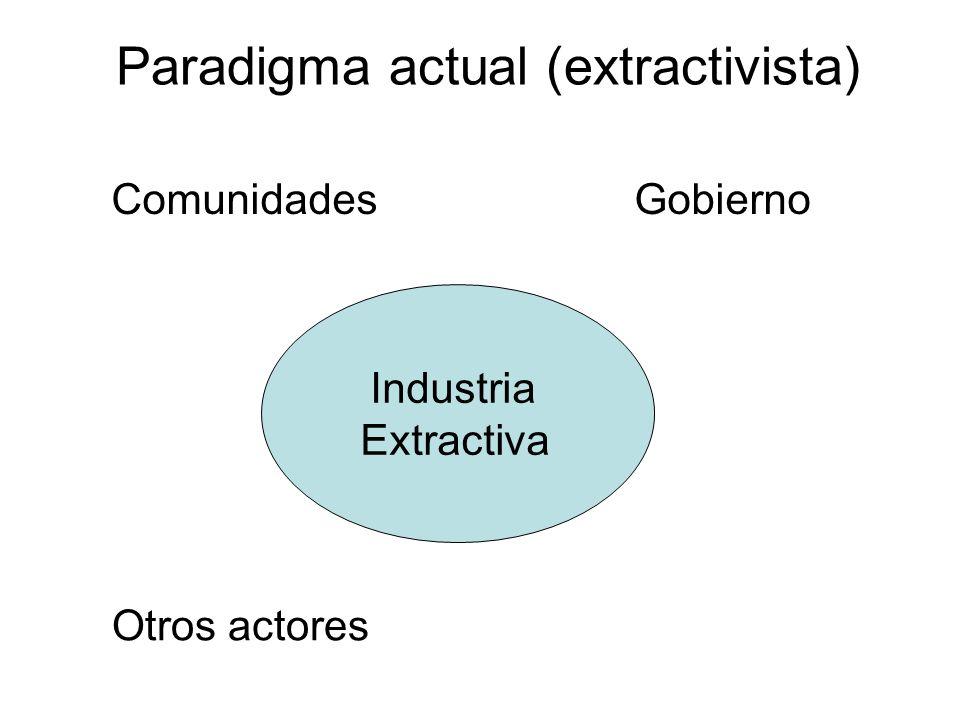 Hacia nuevos paradigmas A plantearse la pregunta no sólo de la sostenibilidad del desarrollo sino de la sustentabilidad del mismo, economía y ecología