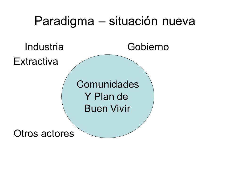 Paradigma actual (extractivista) Comunidades Gobierno Industria Extractiva Otros actores