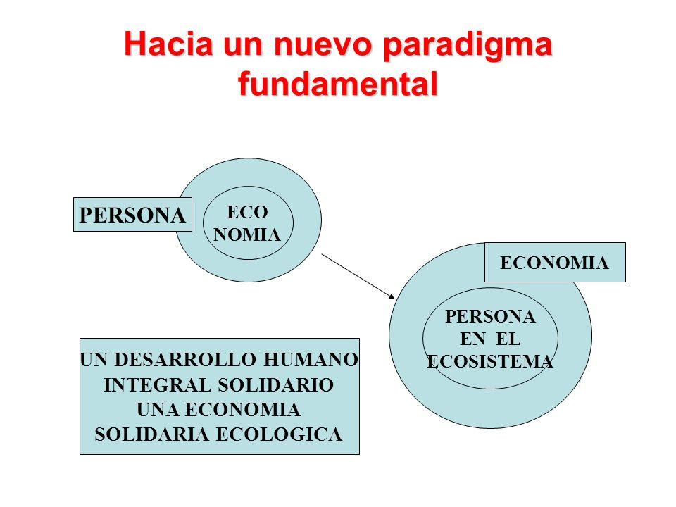 Paradigma – situación nueva Industria Gobierno Extractiva Otros actores Comunidades Y Plan de Buen Vivir