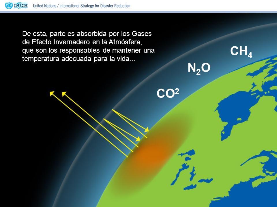 CO 2 N2ON2O CH 4 De esta, parte es absorbida por los Gases de Efecto Invernadero en la Atmósfera, que son los responsables de mantener una temperatura