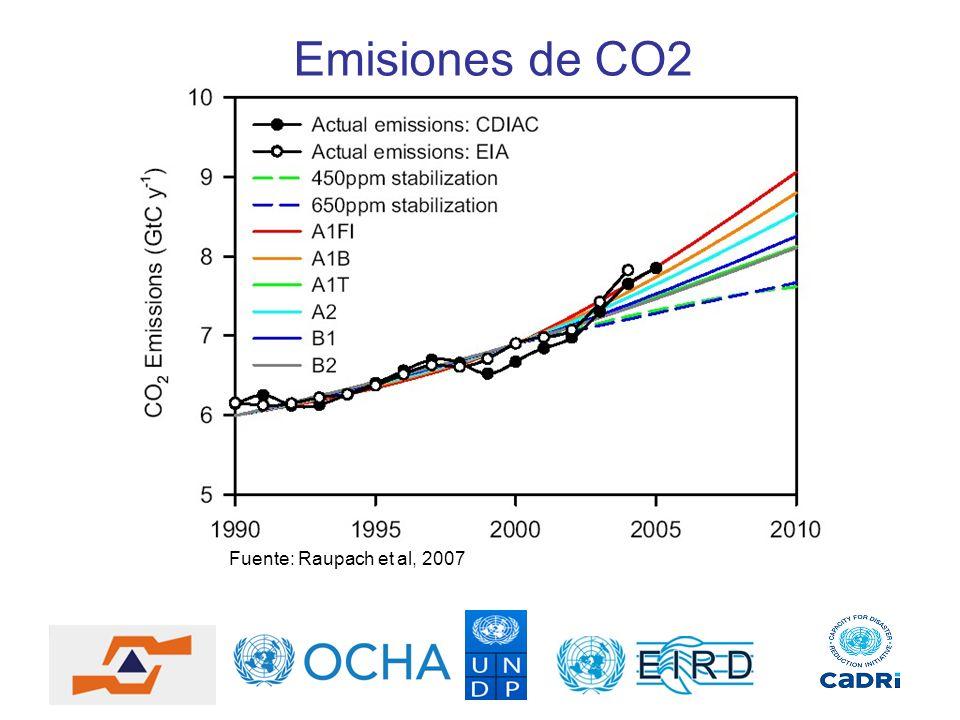 Fuente: Raupach et al, 2007 Emisiones de CO2