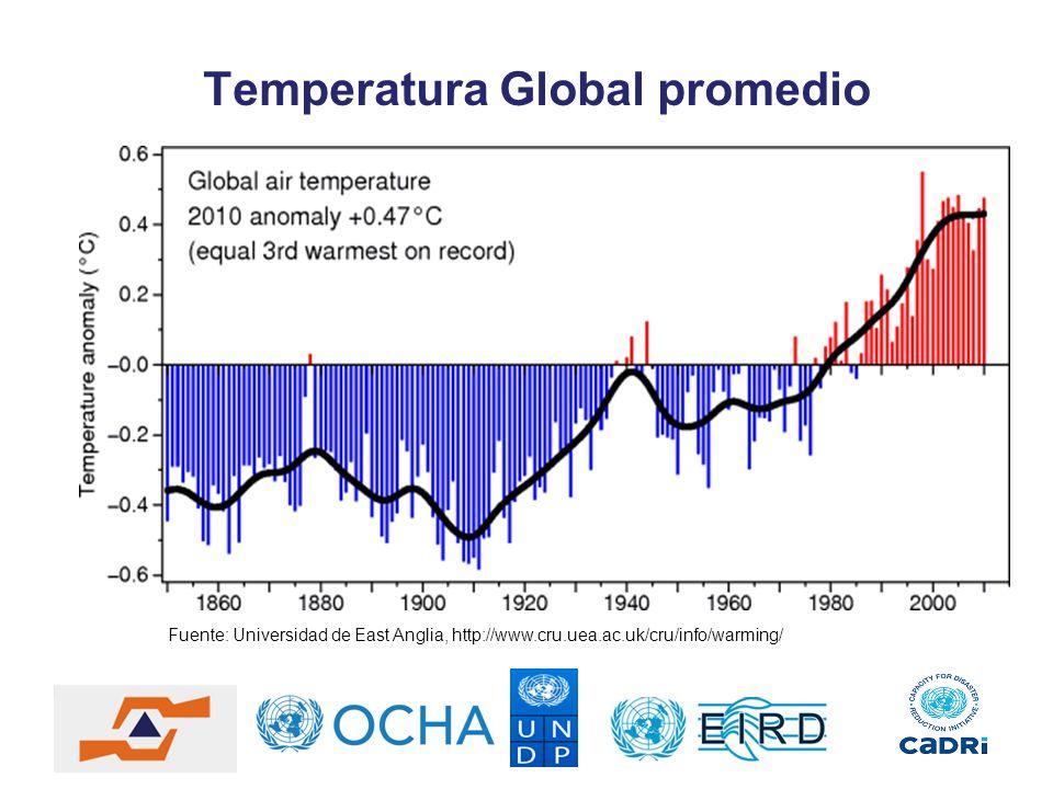 Temperatura Global promedio Fuente: Universidad de East Anglia, http://www.cru.uea.ac.uk/cru/info/warming/