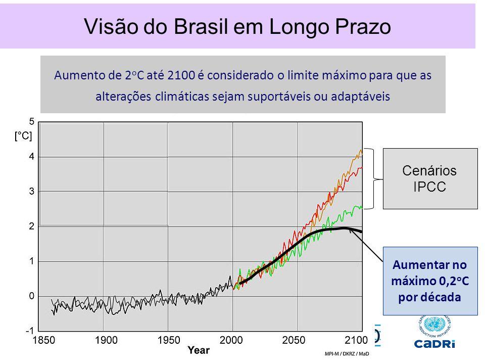 Visão do Brasil em Longo Prazo Aumento de 2 o C até 2100 é considerado o limite máximo para que as alterações climáticas sejam suportáveis ou adaptáve