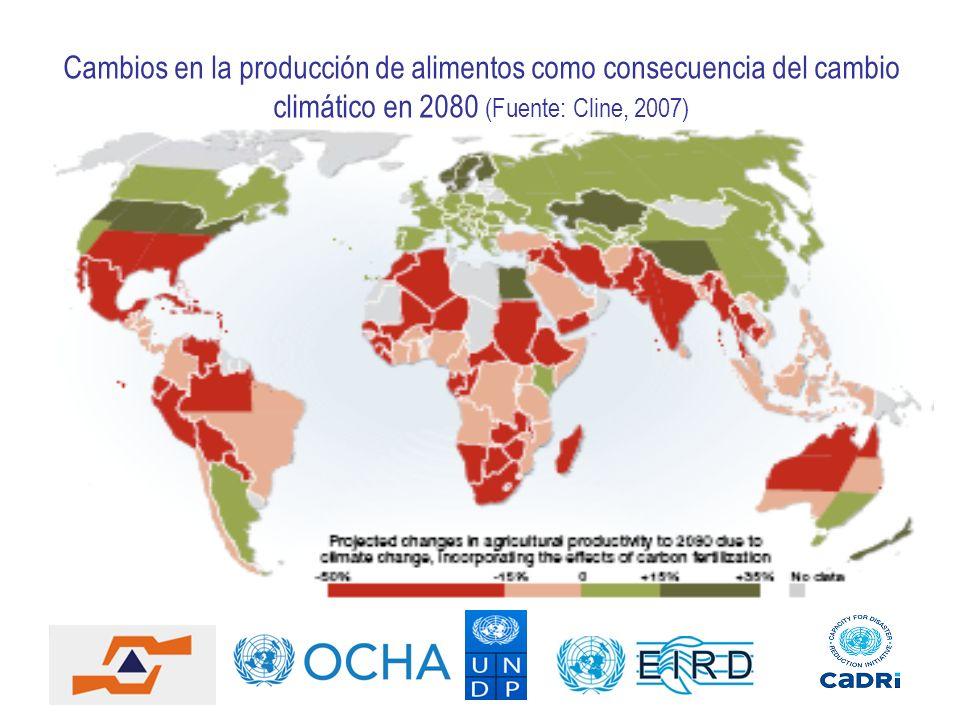 Cambios en la producción de alimentos como consecuencia del cambio climático en 2080 (Fuente: Cline, 2007)