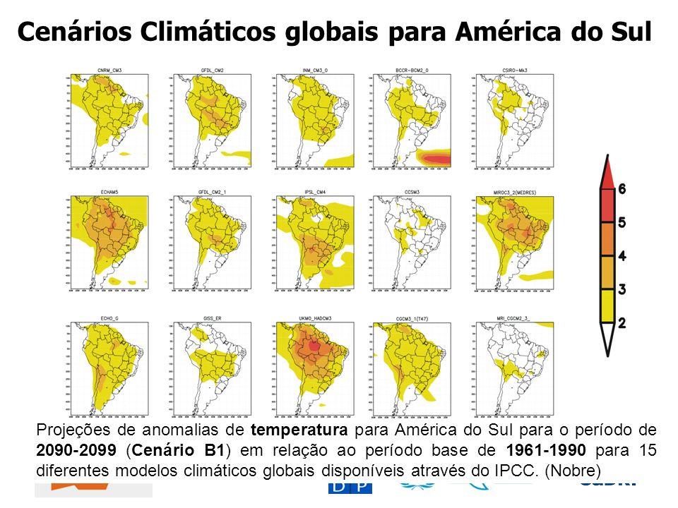 Cenários Climáticos globais para América do Sul Projeções de anomalias de temperatura para América do Sul para o período de 2090-2099 (Cenário B1) em