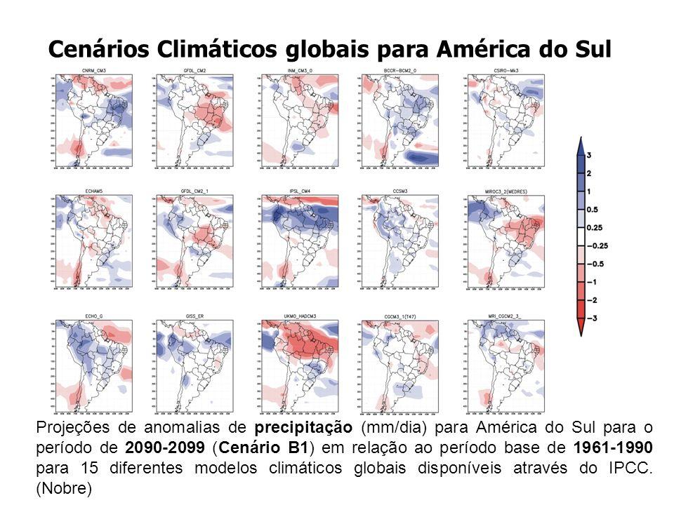 Cenários Climáticos globais para América do Sul Projeções de anomalias de precipitação (mm/dia) para América do Sul para o período de 2090-2099 (Cenár