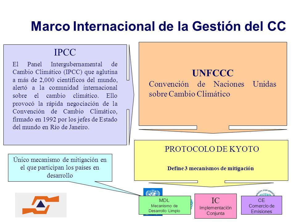 Marco Internacional de la Gestión del CC Único mecanismo de mitigación en el que participan los países en desarrollo UNFCCC Convención de Naciones Uni