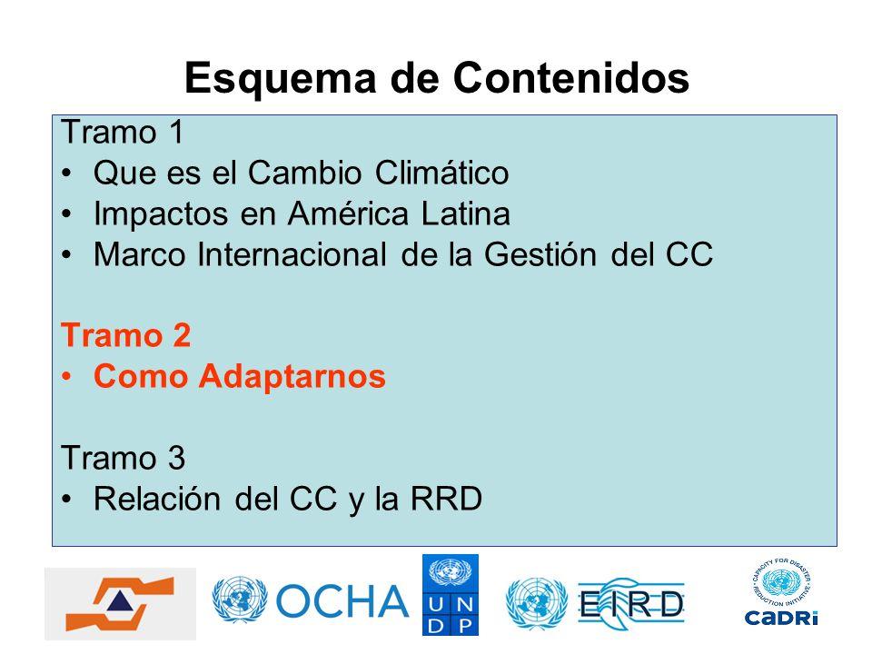 Esquema de Contenidos Tramo 1 Que es el Cambio Climático Impactos en América Latina Marco Internacional de la Gestión del CC Tramo 2 Como Adaptarnos T
