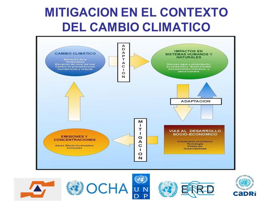 MITIGACION EN EL CONTEXTO DEL CAMBIO CLIMATICO