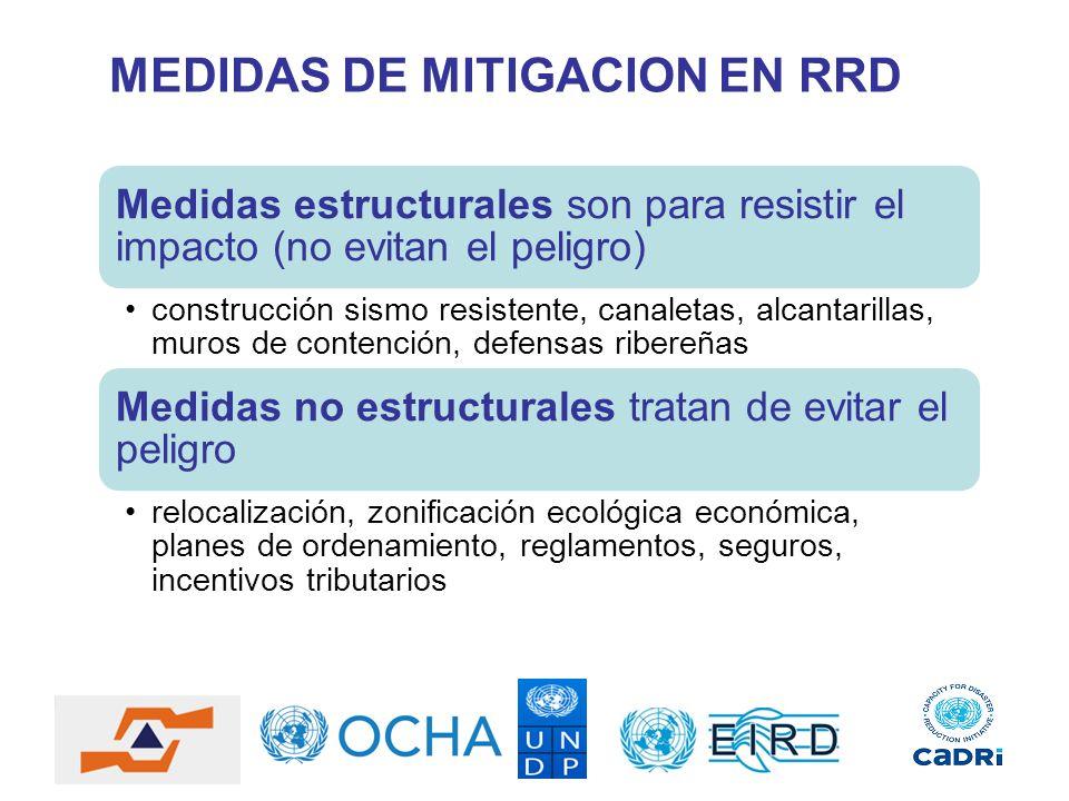 Medidas estructurales son para resistir el impacto (no evitan el peligro) construcción sismo resistente, canaletas, alcantarillas, muros de contención
