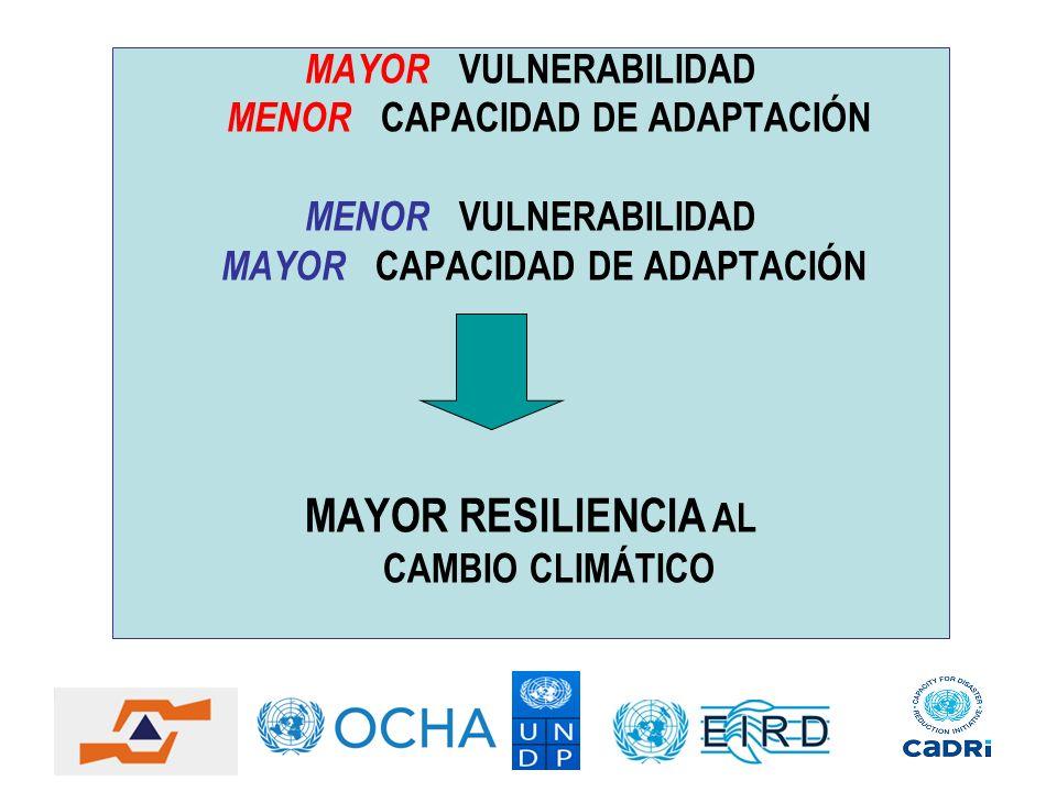 MAYOR VULNERABILIDAD MENOR CAPACIDAD DE ADAPTACIÓN MENOR VULNERABILIDAD MAYOR CAPACIDAD DE ADAPTACIÓN MAYOR RESILIENCIA AL CAMBIO CLIMÁTICO