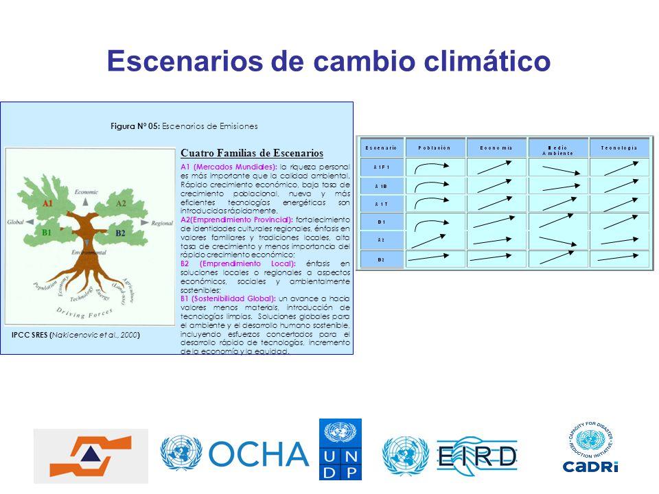 Escenarios Climáticos Cuatro Familias de Escenarios A1 (Mercados Mundiales): la riqueza personal es más importante que la calidad ambiental. Rápido cr