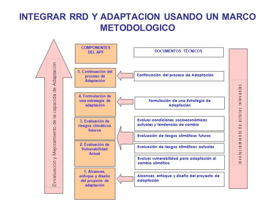 INTEGRAR RRD Y ADAPTACION USANDO UN MARCO METODOLOGICO Alcances, enfoque y diseño del proyecto de adaptación DOCUMENTOS TËCNICOS Evaluar condiciones s