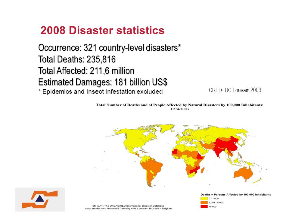 Occurrence: 321 country-level disasters* Total Deaths: 235,816 Total Affected: 211,6 million Estimated Damages: 181 billion US$ * Epidemics and Insect